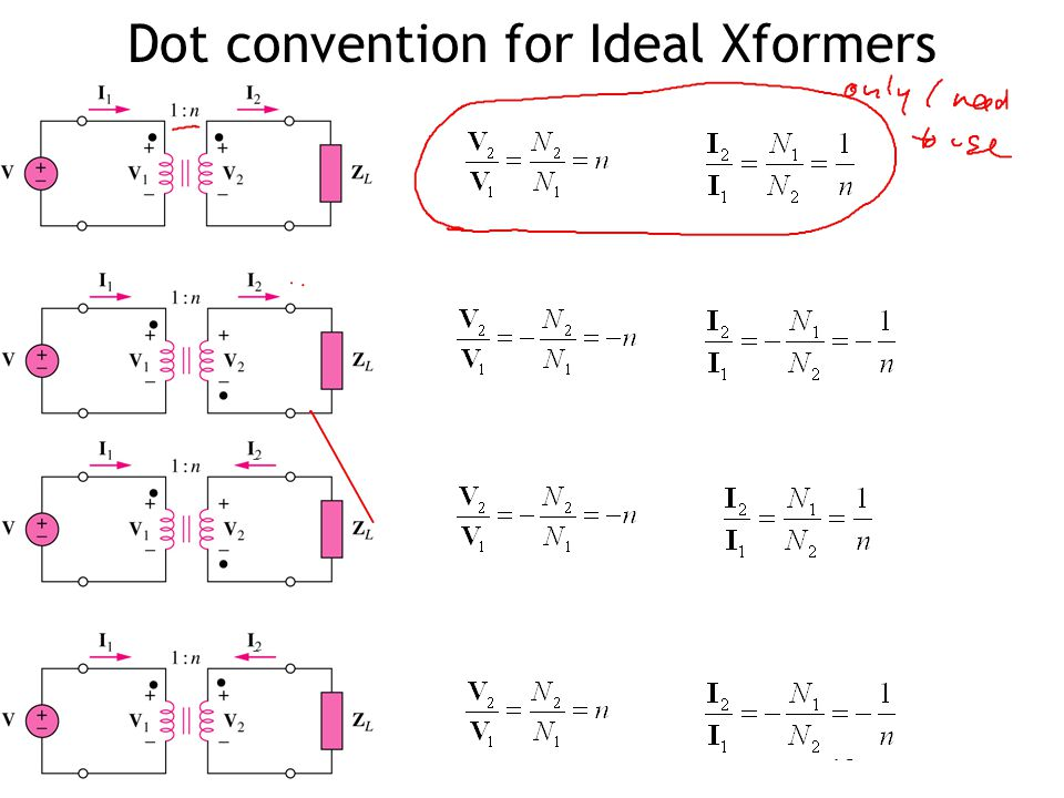 Dot convention for Ideal Xformers