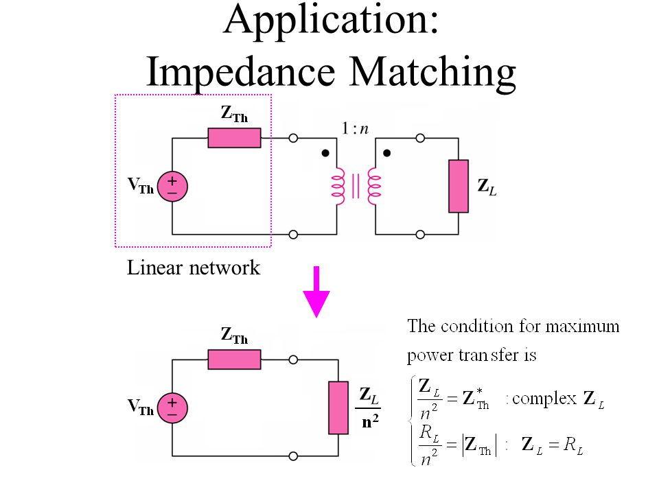 Application: Impedance Matching