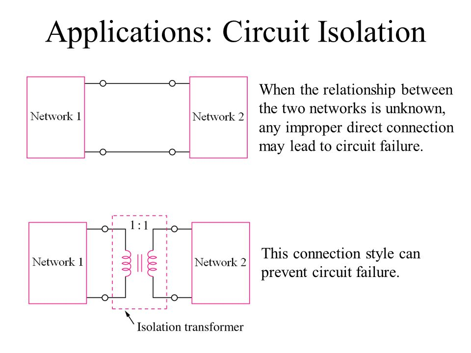 Applications: Circuit Isolation