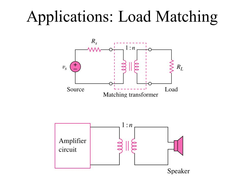Applications: Load Matching