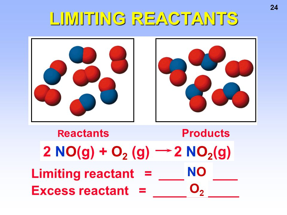 LIMITING REACTANTS 2 NO(g) + O2 (g) 2 NO2(g) NO