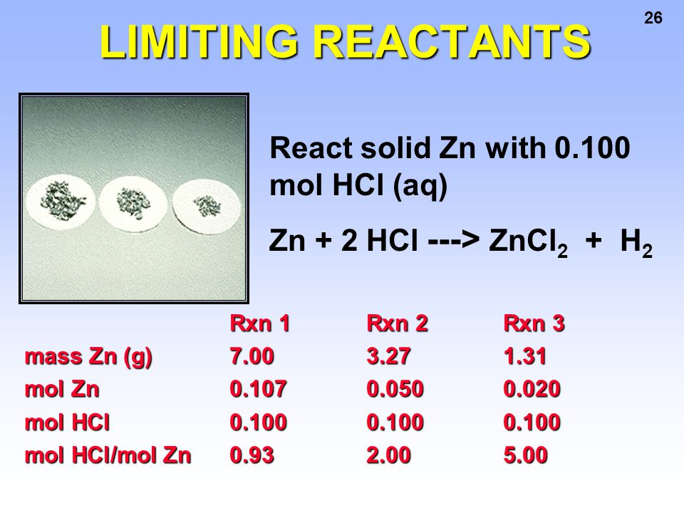 LIMITING REACTANTS React solid Zn with 0.100 mol HCl (aq)