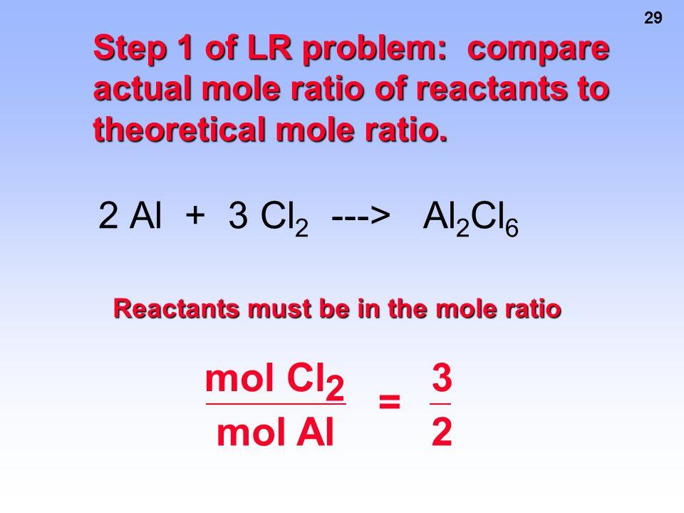 mol Cl mol Al = 3 2 Al + 3 Cl2 ---> Al2Cl6 2