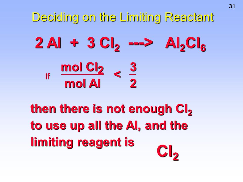 Deciding on the Limiting Reactant