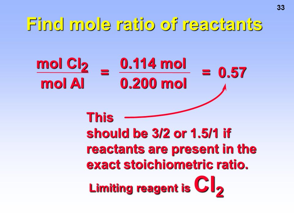 Find mole ratio of reactants