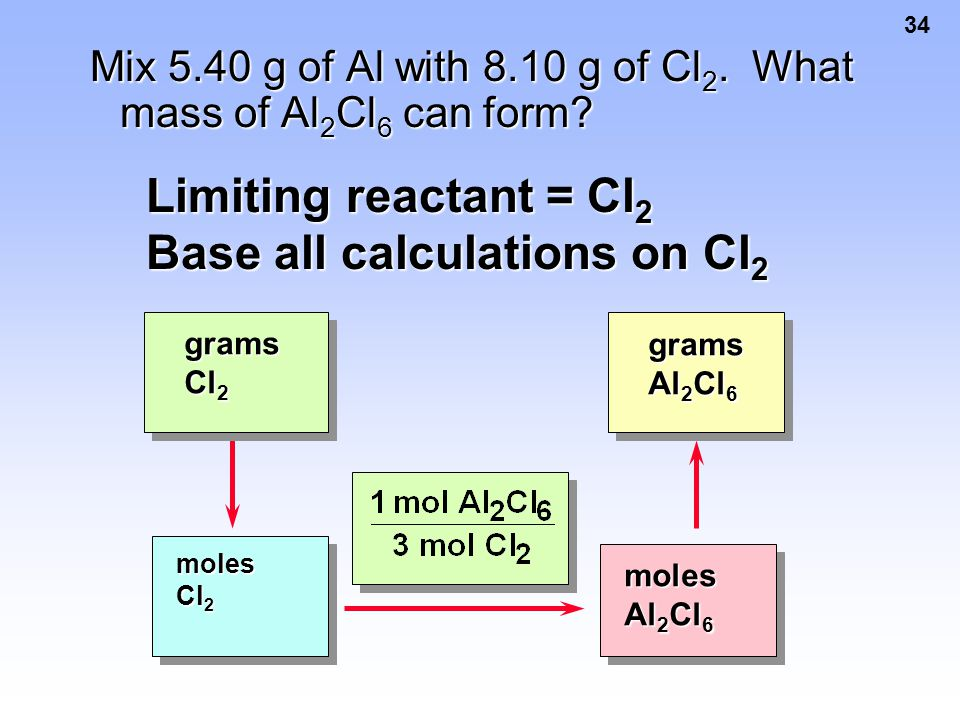 Base all calculations on Cl2
