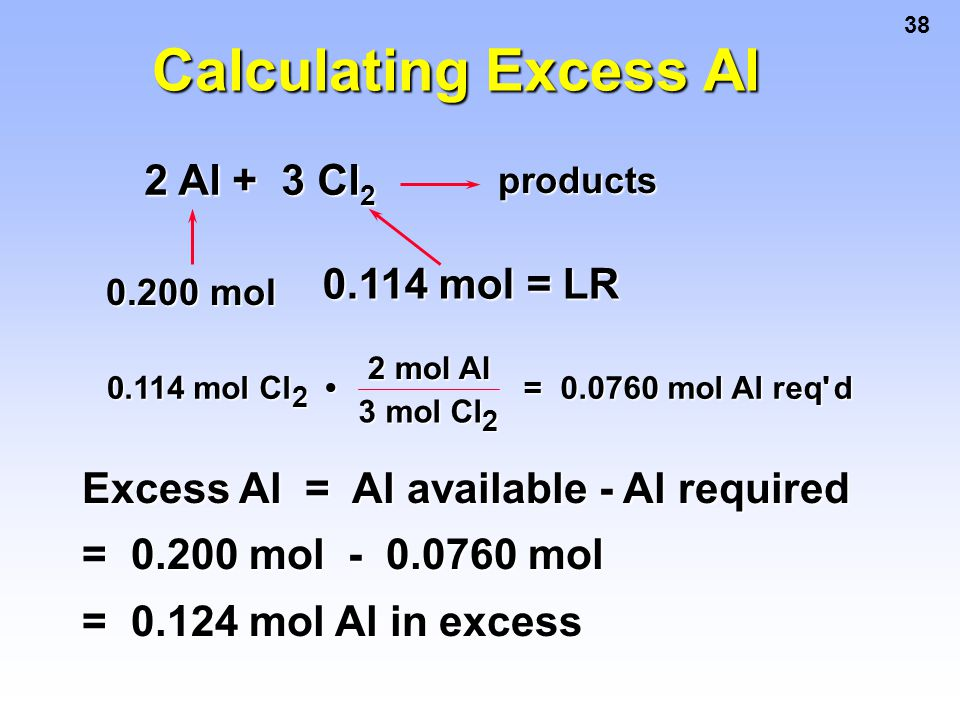 Calculating Excess Al 2 Al + 3 Cl2 0.114 mol = LR
