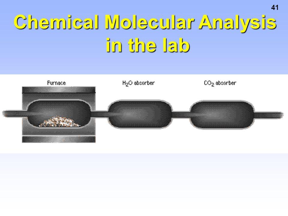 Chemical Molecular Analysis