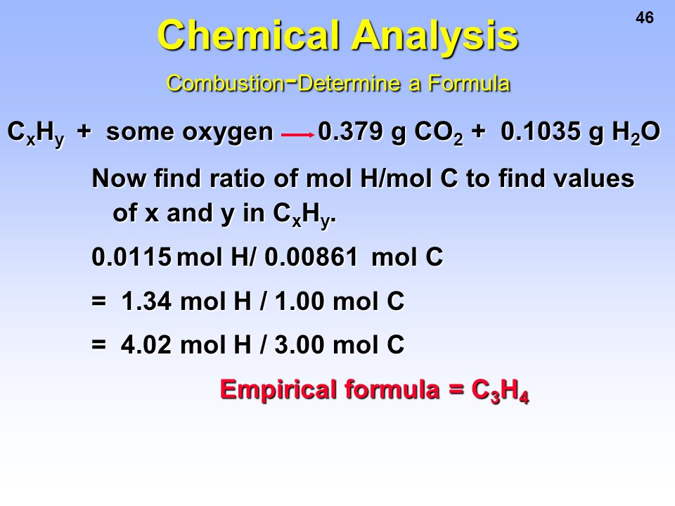 Chemical Analysis Combustion-Determine a Formula
