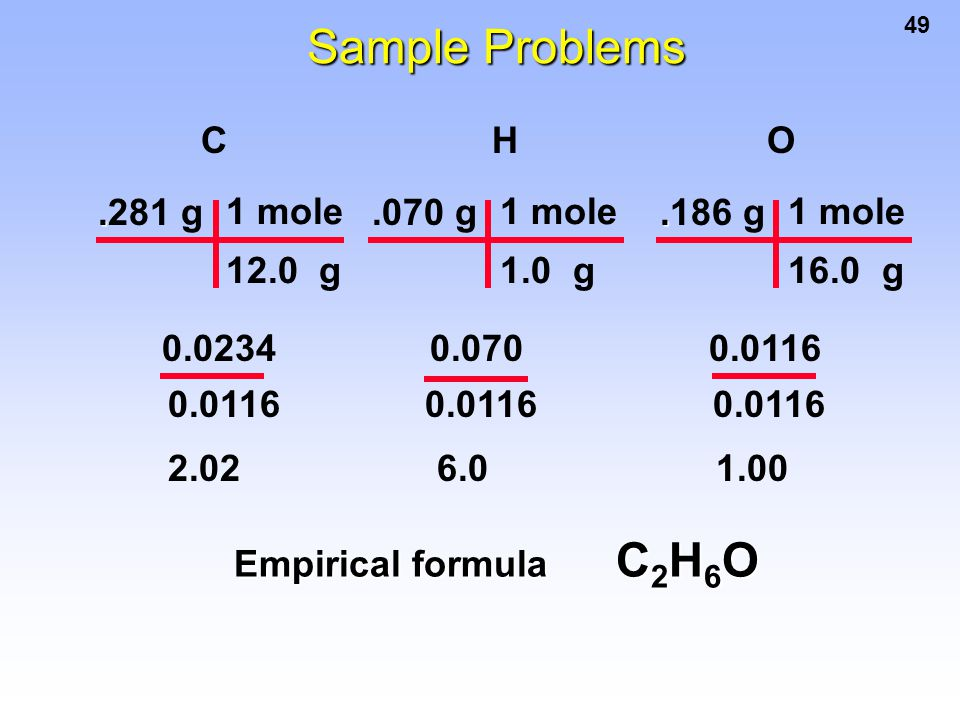 Sample Problems C H O .281 g 1 mole 12.0 g .070 g 1 mole 1.0 g .186 g