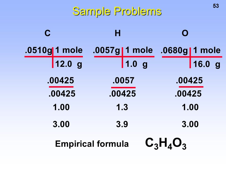 Sample Problems C H O .0510g 1 mole 12.0 g .0057g 1 mole 1.0 g .0680g