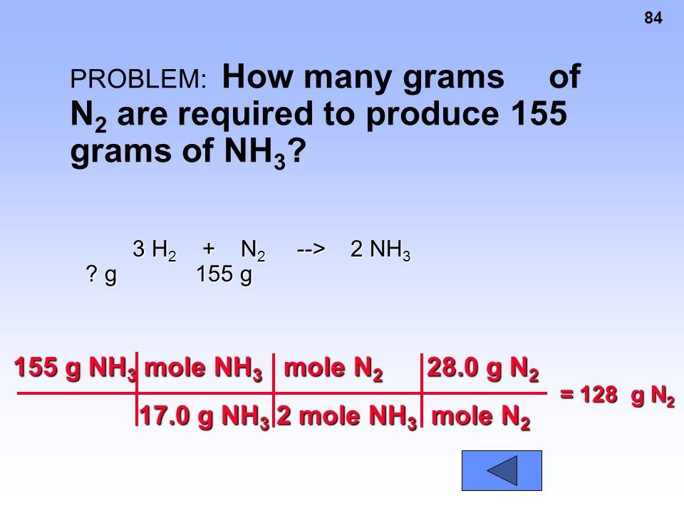 PROBLEM: How many grams of N2 are required to produce 155 grams of NH3