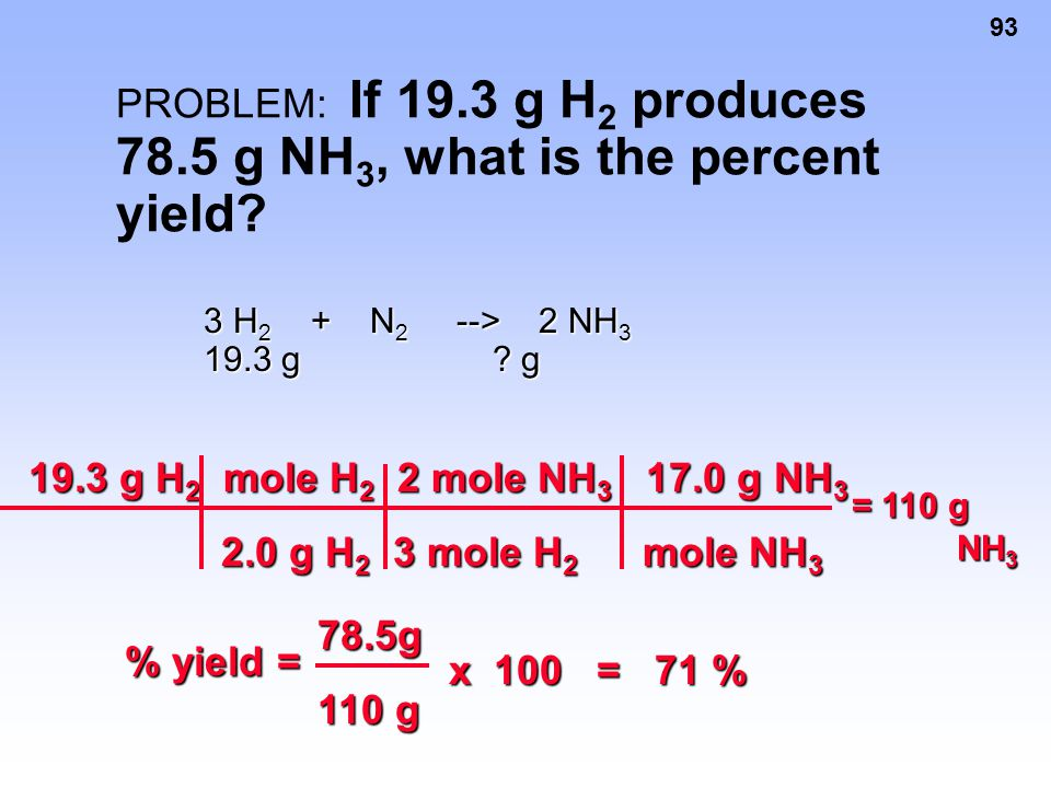 PROBLEM: If 19.3 g H2 produces 78.5 g NH3, what is the percent yield