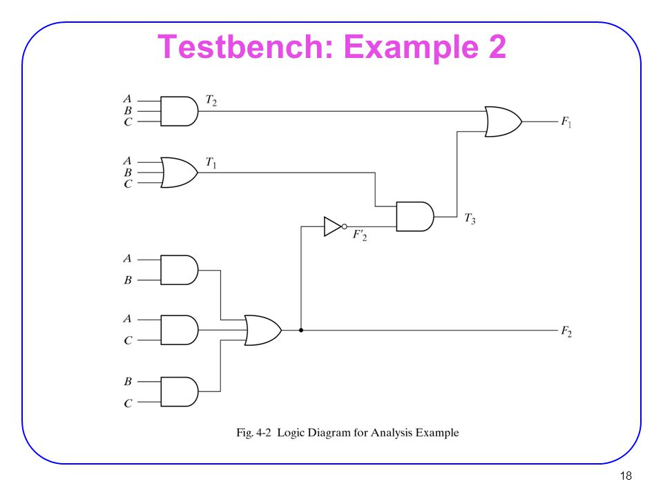 Testbench: Example 2