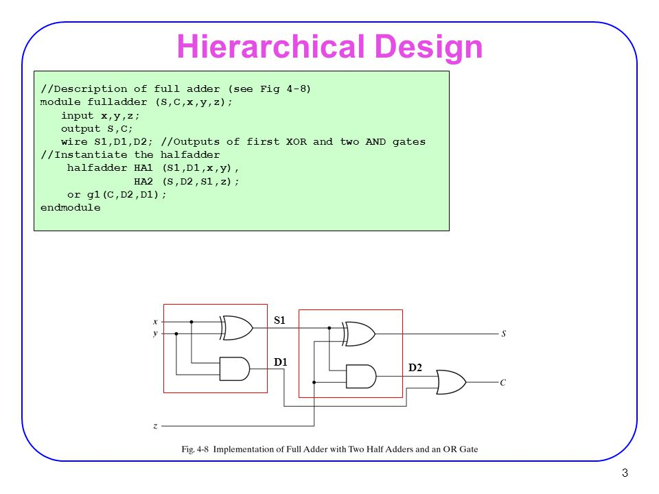 Hierarchical Design S1 D1 D2 //Description of full adder (see Fig 4-8)