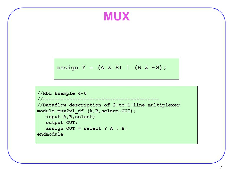 MUX assign Y = (A & S) | (B & ~S); //HDL Example 4-6