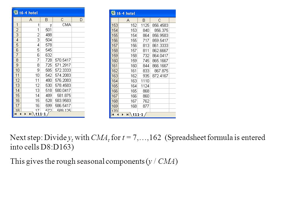 Next step: Divide yt with CMAt for t = 7,…,162 (Spreadsheet formula is entered into cells D8:D163)