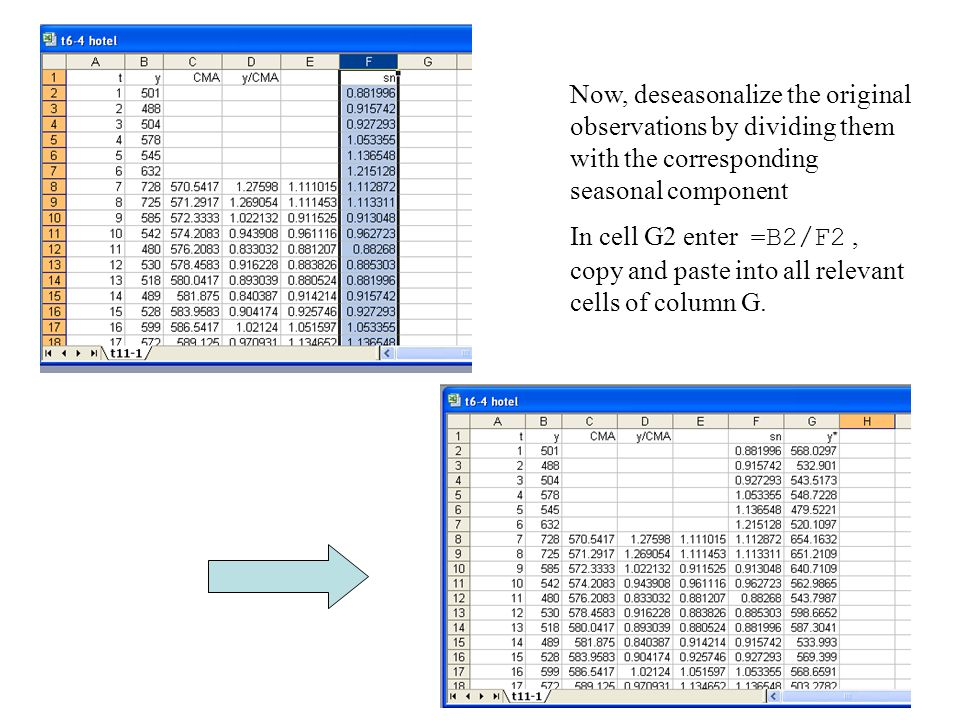 Now, deseasonalize the original observations by dividing them with the corresponding seasonal component