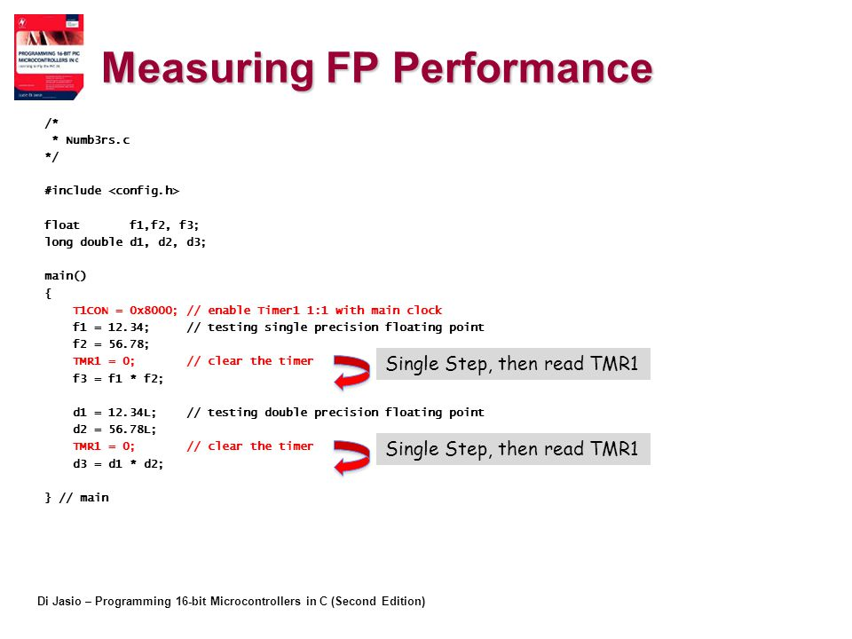 Measuring FP Performance