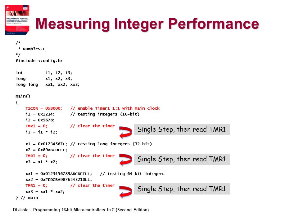 Measuring Integer Performance