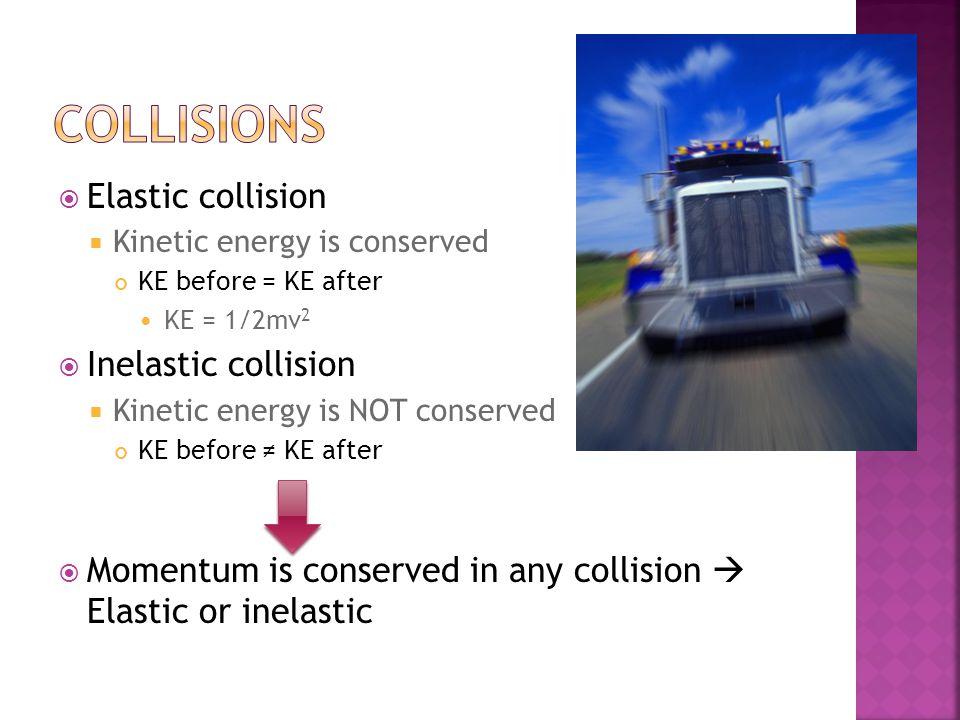 collisions Elastic collision Inelastic collision