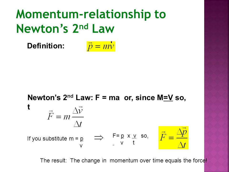 Momentum-relationship to Newton's 2nd Law