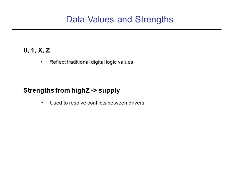 Data Values and Strengths
