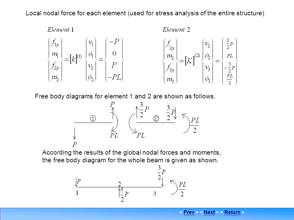 Free body diagrams for element 1 and 2 are shown as follows.