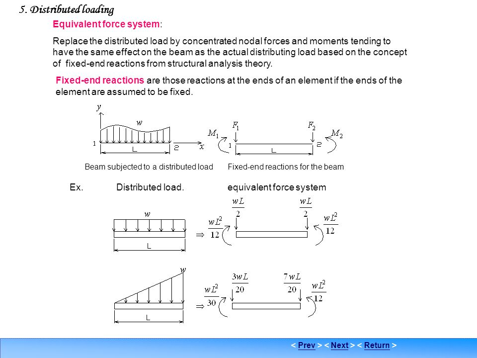 5. Distributed loading Equivalent force system: