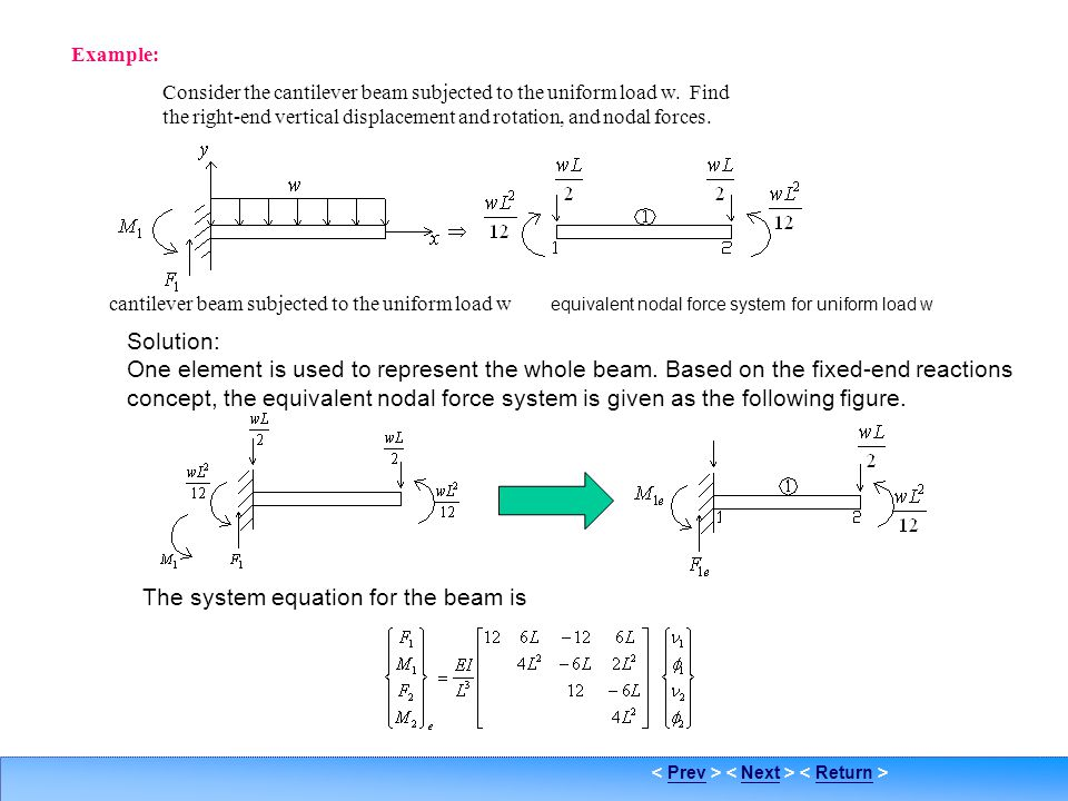 The system equation for the beam is