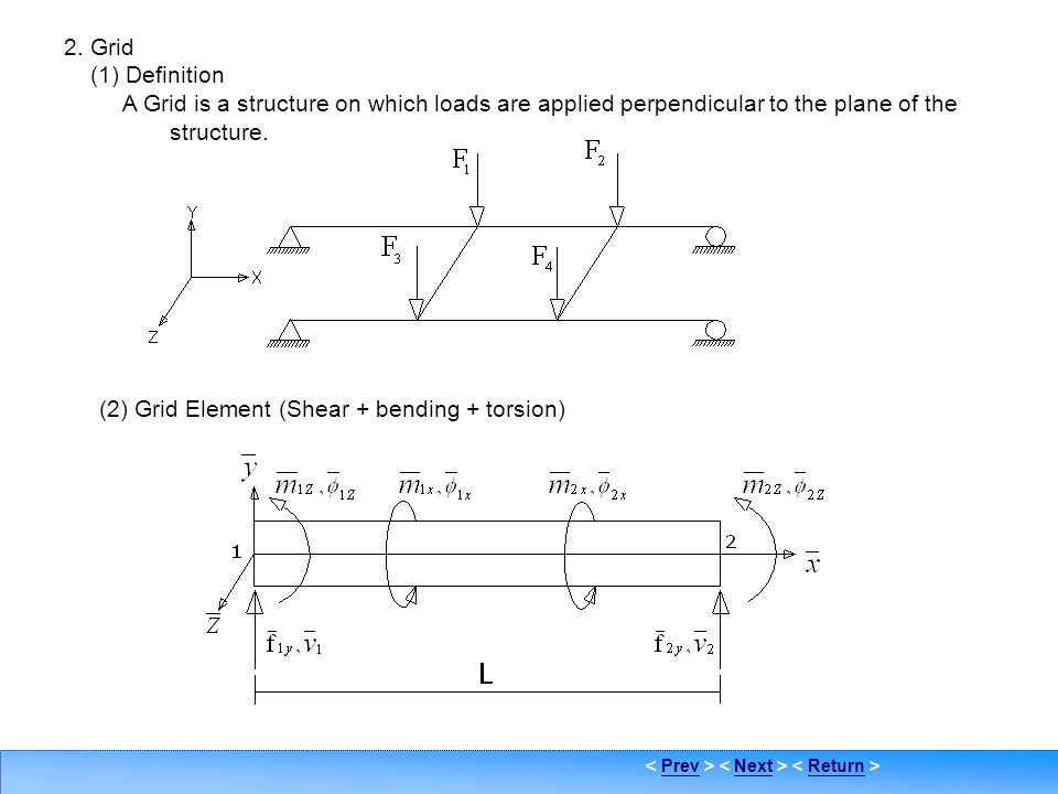 (2) Grid Element (Shear + bending + torsion)