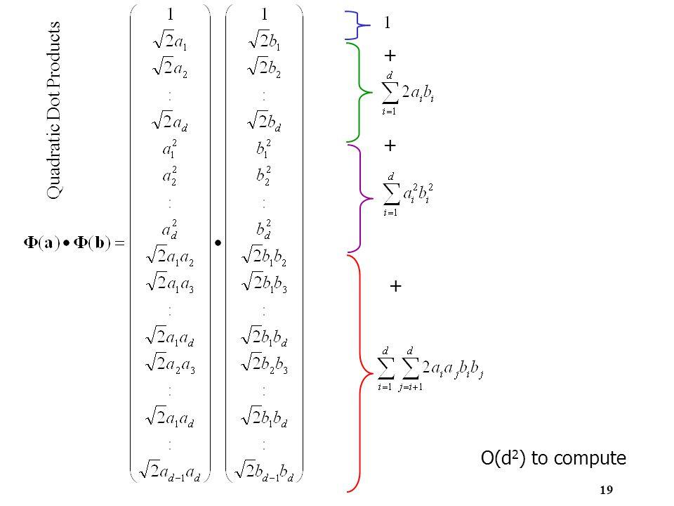 Quadratic Dot Products