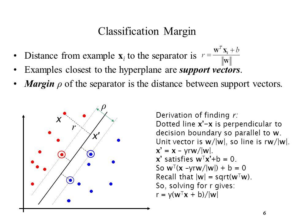 Classification Margin