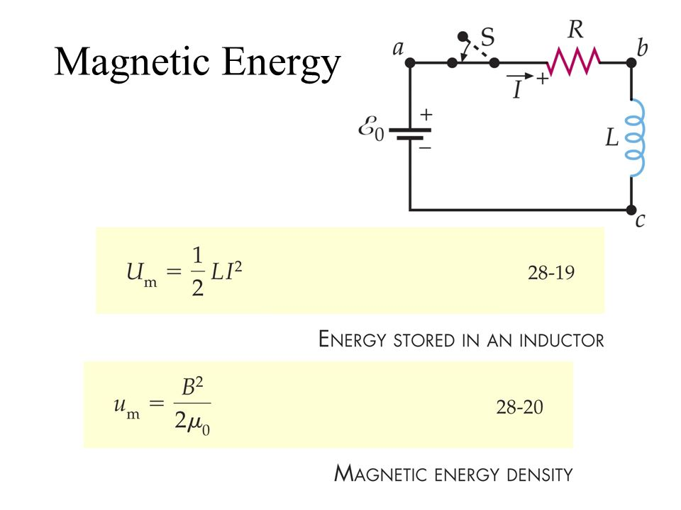 Magnetic Energy