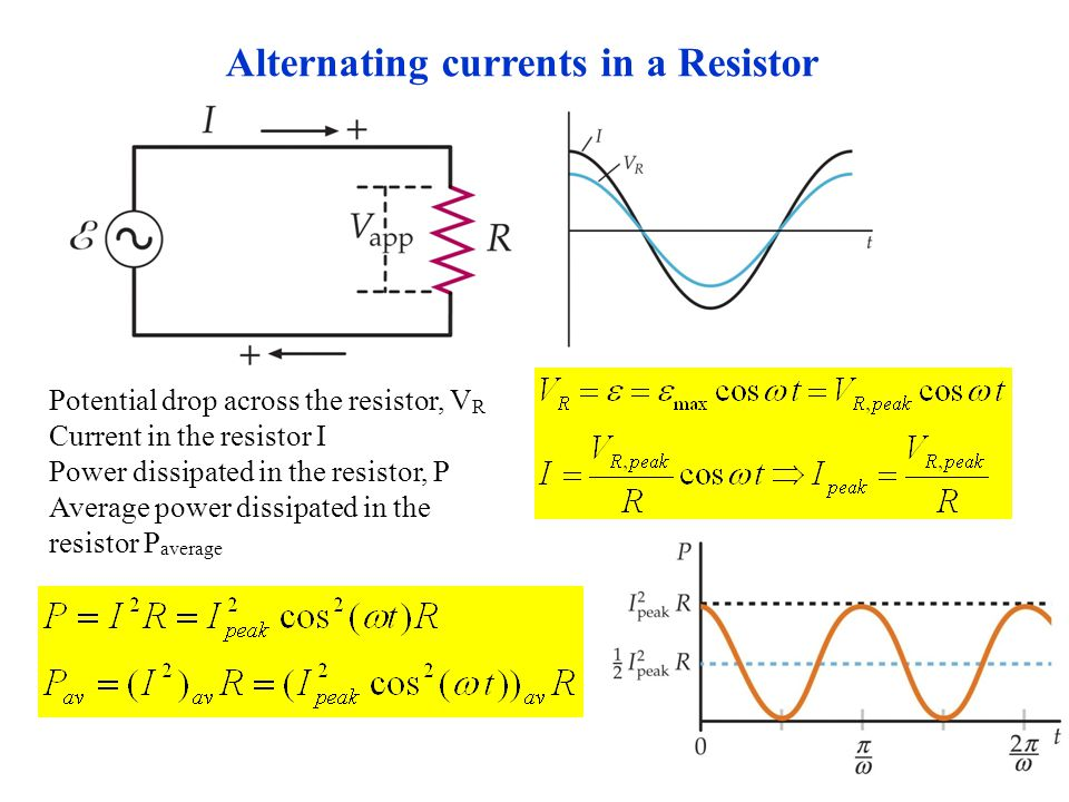 Alternating currents in a Resistor