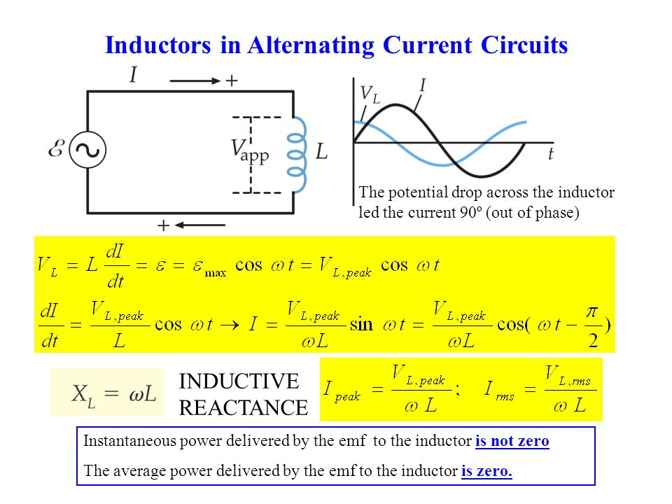 Inductors in Alternating Current Circuits