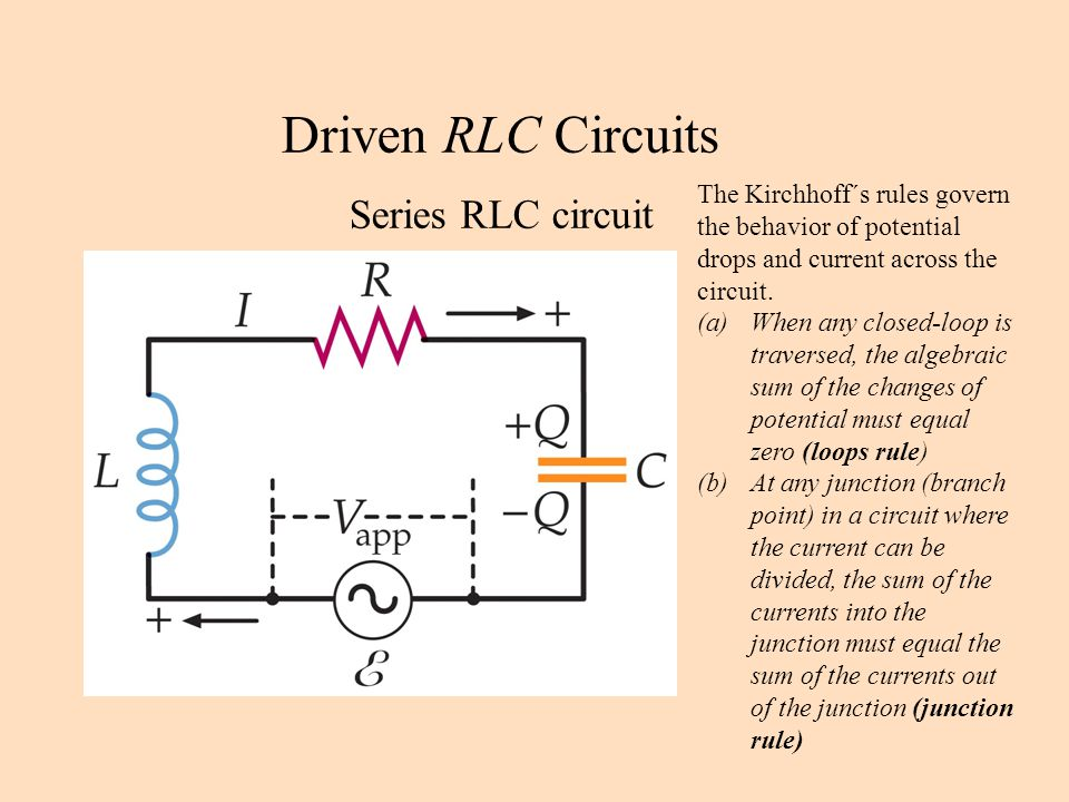 Driven RLC Circuits Series RLC circuit