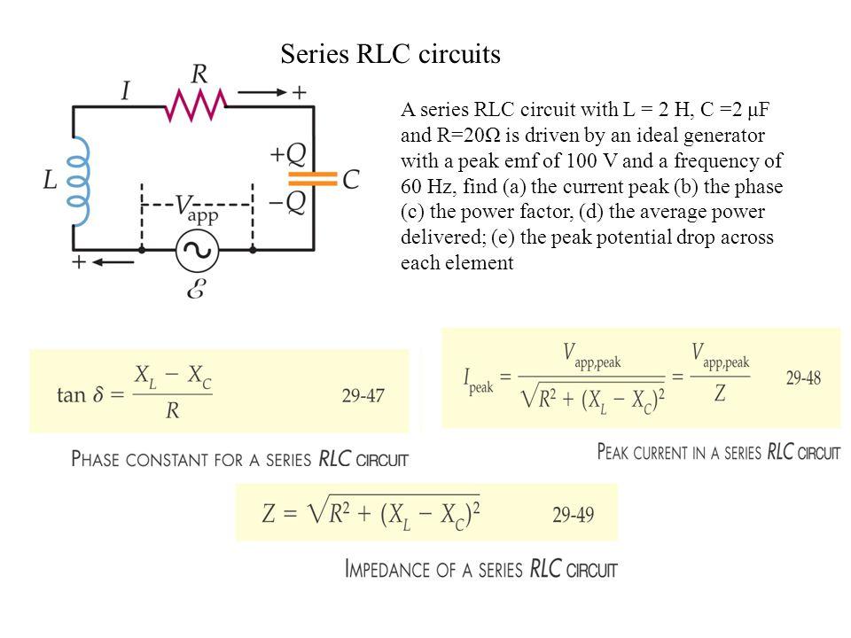 Series RLC circuits