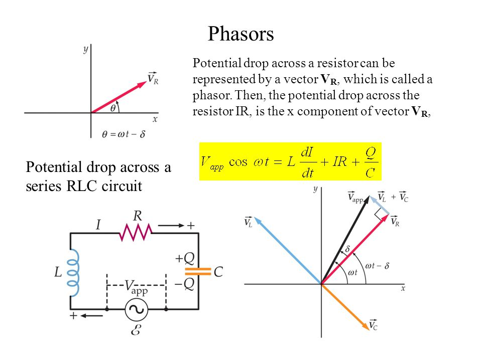 Phasors Potential drop across a series RLC circuit