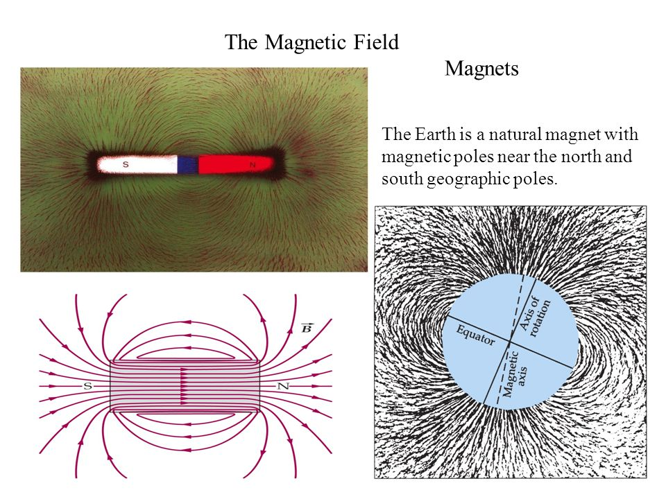 The Magnetic Field Magnets