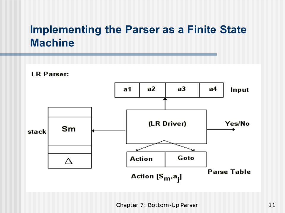 Implementing the Parser as a Finite State Machine