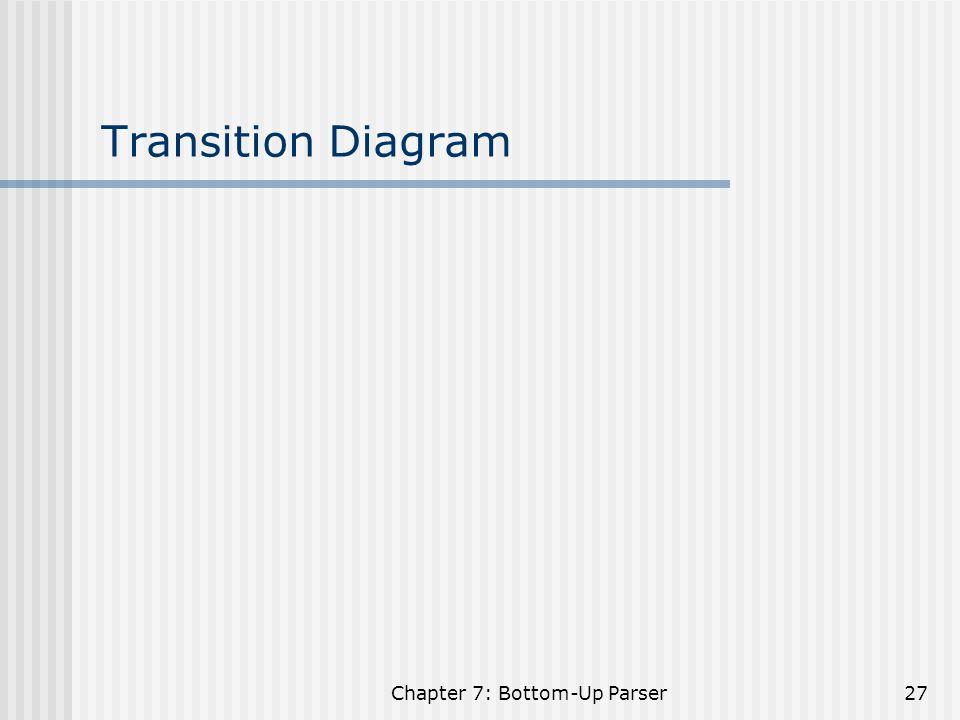Chapter 7: Bottom-Up Parser