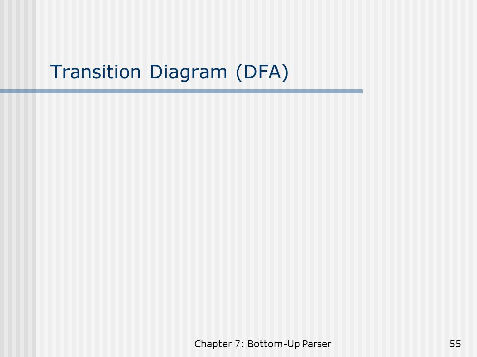 Transition Diagram (DFA)