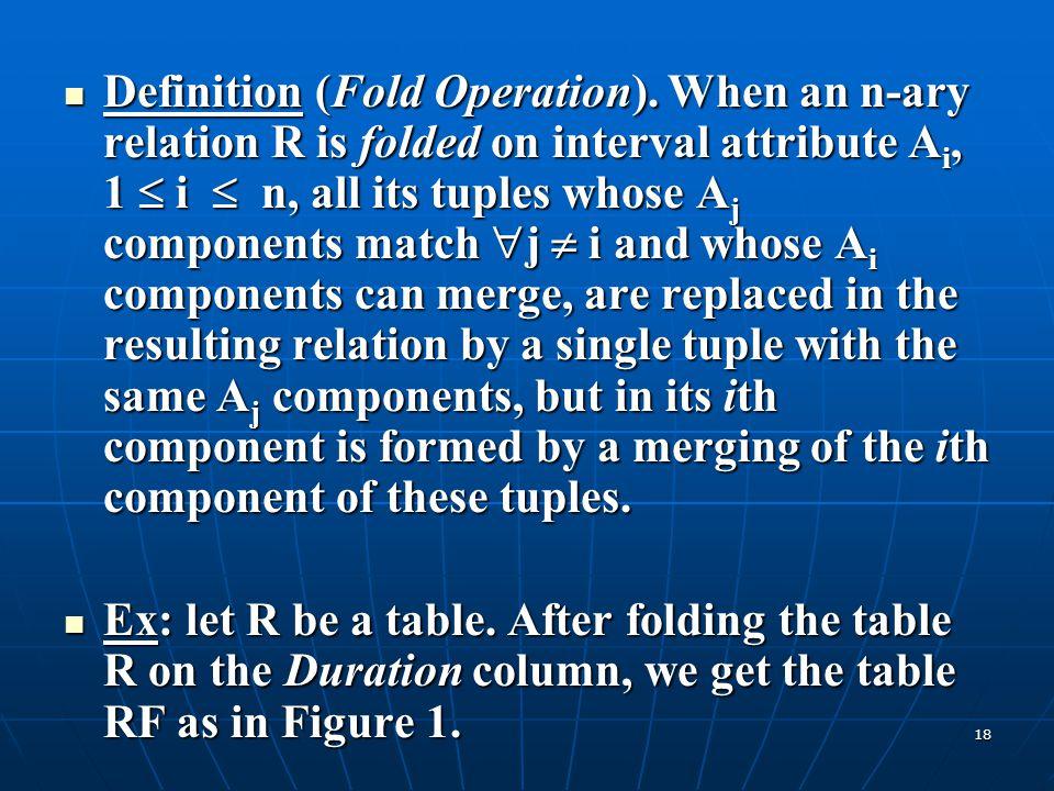 Definition (Fold Operation)
