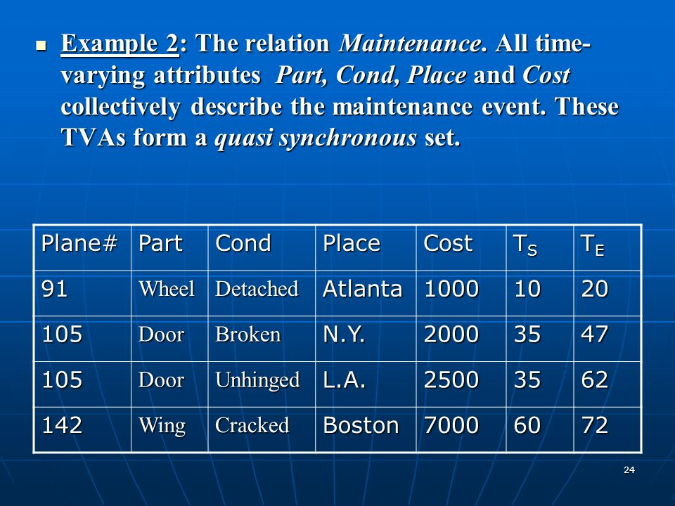 Example 2: The relation Maintenance