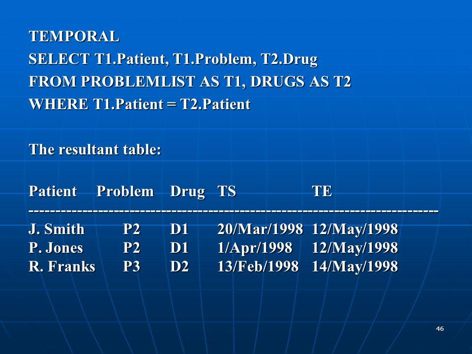 TEMPORAL SELECT T1.Patient, T1.Problem, T2.Drug. FROM PROBLEMLIST AS T1, DRUGS AS T2. WHERE T1.Patient = T2.Patient.