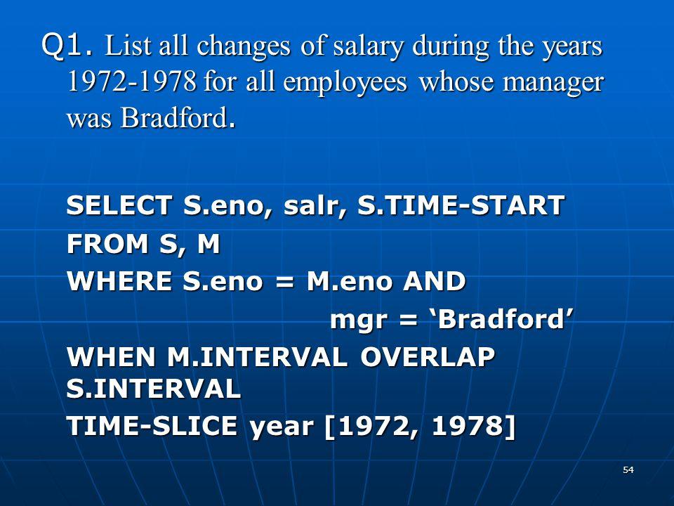 SELECT S.eno, salr, S.TIME-START