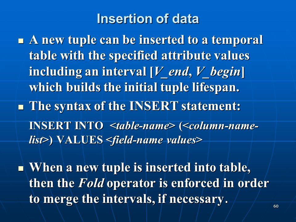 Insertion of data