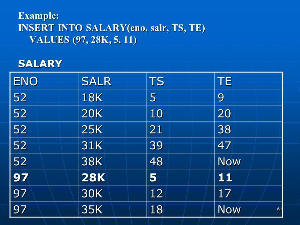 Example: INSERT INTO SALARY(eno, salr, TS, TE) VALUES (97, 28K, 5, 11) SALARY. ENO. SALR. TS. TE.