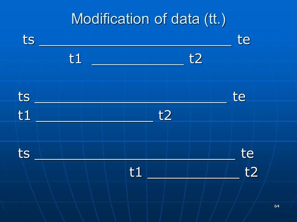 Modification of data (tt.)